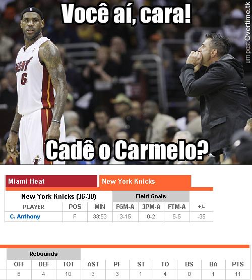 Cadê o Carmelo?